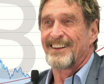 John McAfee Demands You Stop Binge Watching Bitcoin Price Boom